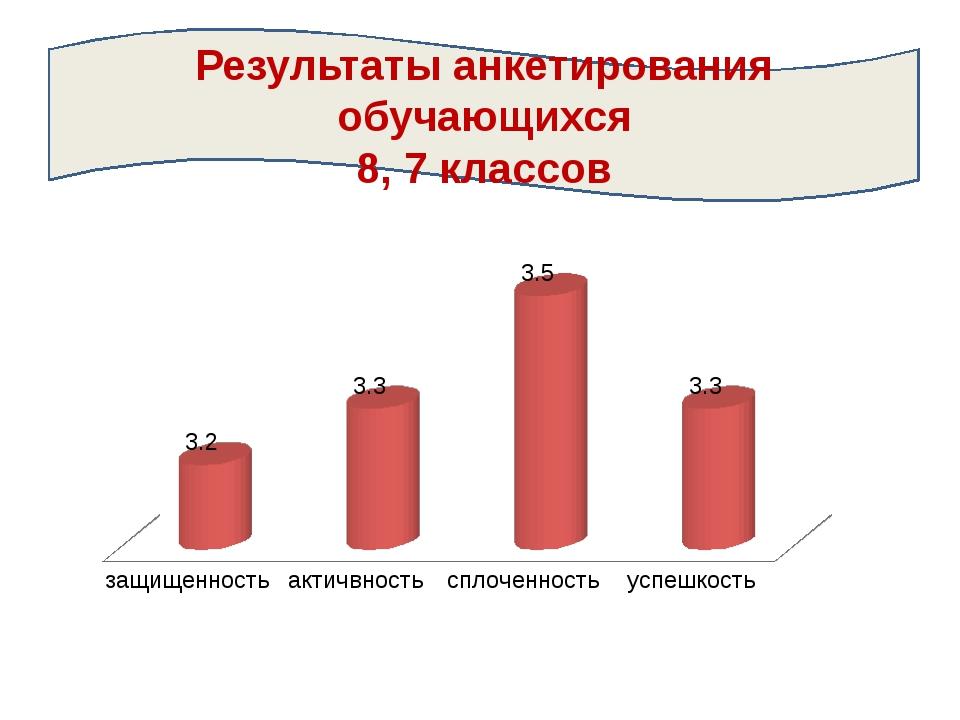 Результаты анкетирования обучающихся 8, 7 классов