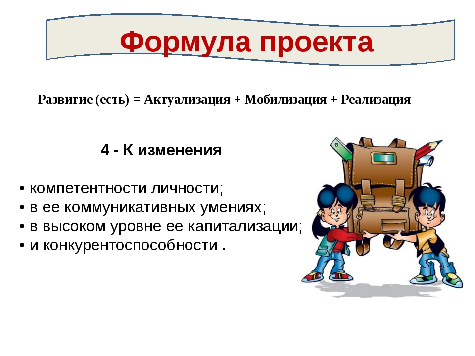 Развитие (есть) = Актуализация + Мобилизация + Реализация 4 - К изменения •...