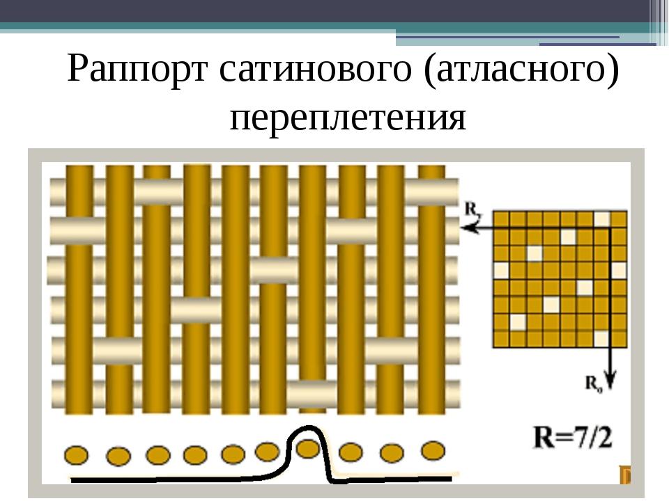 Раппорт сатинового (атласного) переплетения