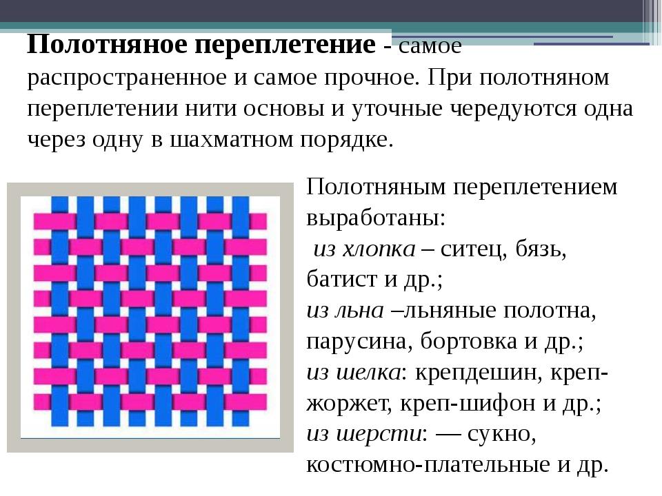 Полотняное переплетение. схема