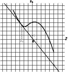 C:\Users\Дом\Desktop\76e77336a17bb2ba471a722a89a5077f.png