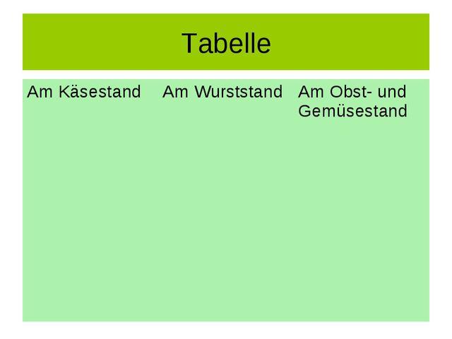 Tabelle Am KäsestandAm WurststandAm Obst- und Gemüsestand...