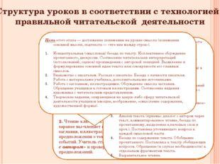 Структура уроков в соответствии с технологией правильной читательской деятель
