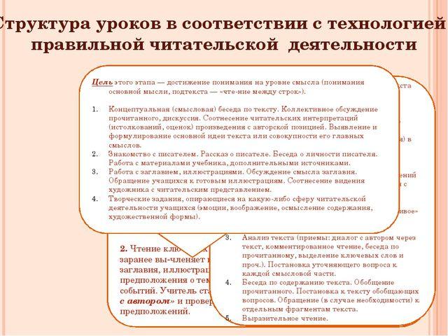 Структура уроков в соответствии с технологией правильной читательской деятель...