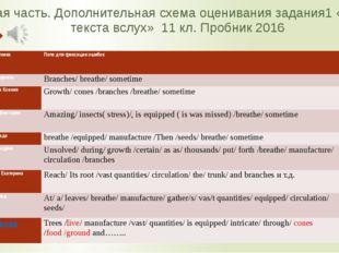Устная часть. Дополнительная схема оценивания задания1 «Чтение текста вслух»