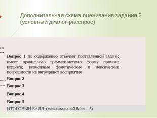 Дополнительная схема оценивания задания 2 (условный диалог-расспрос) Регномер