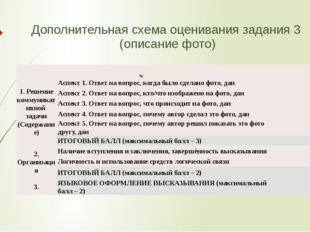 Дополнительная схема оценивания задания 3 (описание фото)  №    1. Решени