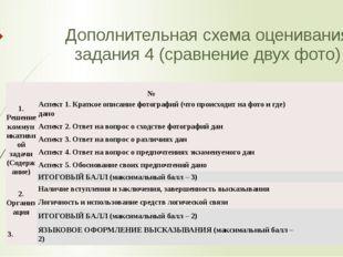 Дополнительная схема оценивания задания 4 (сравнение двух фото) №    1. Ре