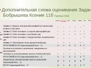 Дополнительная схема оценивания Задание 4 Бобрышева Ксения 11б Пробник 2016