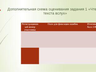 Дополнительная схема оценивания задания 1 «Чтение текста вслух» Регистрационн