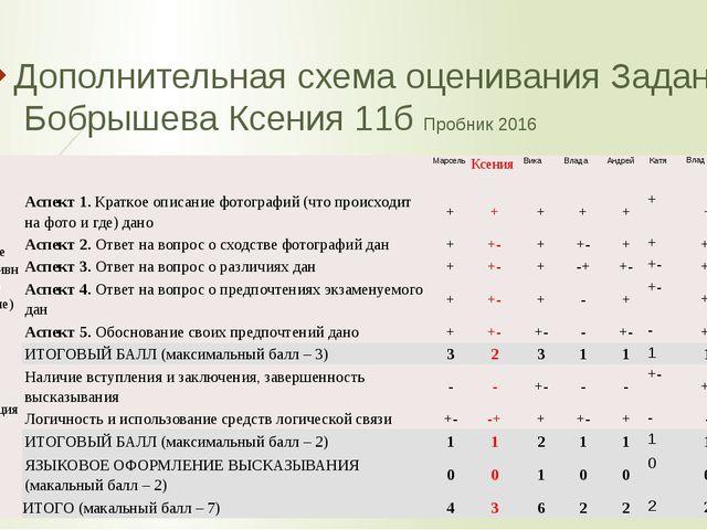 Дополнительная схема оценивания Задание 4 Бобрышева Ксения 11б Пробник 2016 ...