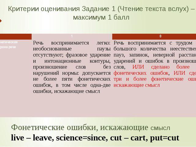 Критерии оценивания Задание 1 (Чтение текста вслух) – максимум 1 балл Фонетич...