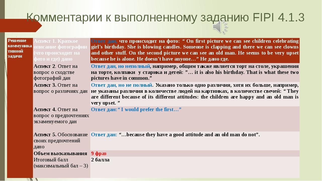 Комментарии к выполненному заданию FIPI 4.1.3 Решение коммуникативной задачи...