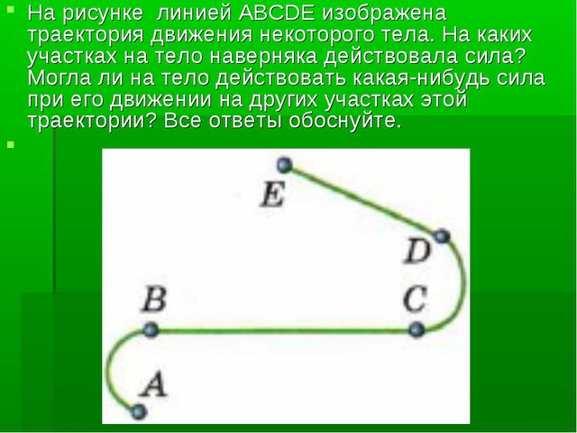 На рисунке линией ABCDE изображена траектория движения некоторого тела. На ка...