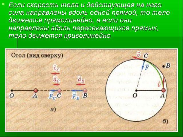 Если скорость тела и действующая на него сила направлены вдоль одной прямой,...