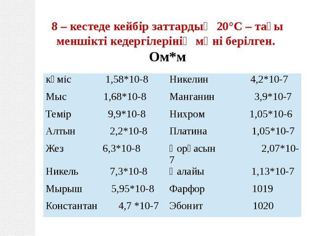 8 – кестеде кейбір заттардың 20°С – тағы меншікті кедергілерінің мәні берілге...