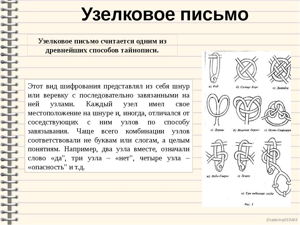 Узелковое письмо Узелковое письмо считается одним из древнейших способов тайн...