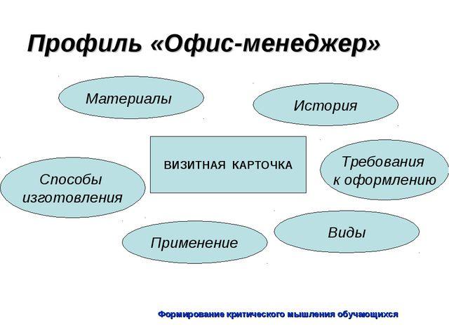 Формирование критического мышления обучающихся Профиль «Офис-менеджер» ВИЗИТН...