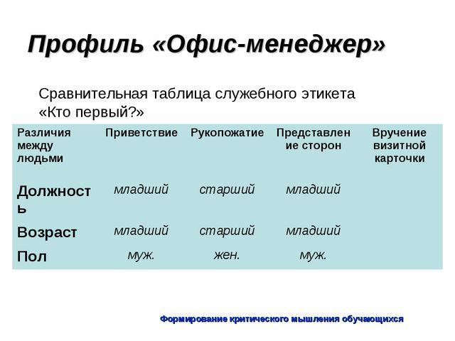 Формирование критического мышления обучающихся Профиль «Офис-менеджер» Сравни...