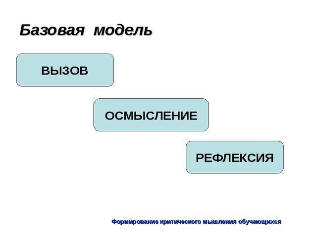 Формирование критического мышления обучающихся Базовая модель ВЫЗОВ ОСМЫСЛЕНИ...