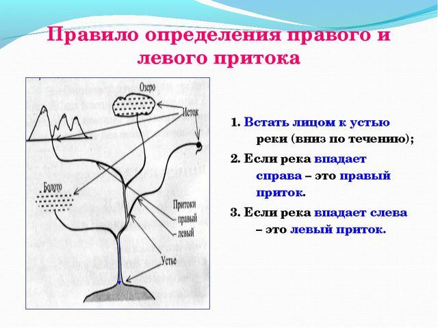 Правило определения правого и левого притока 1. Встать лицом к устью реки (вн...