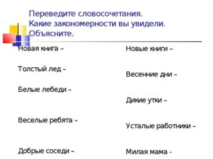 Переведите словосочетания. Какие закономерности вы увидели. Объясните. Новая