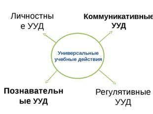 Универсальные учебные действия Коммуникативные УУД Познавательные УУД Личнос