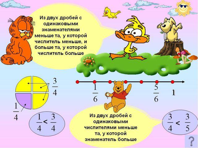 Сложение и вычитание дробей. а + в = а+в а – в = а - в n n n n n n
