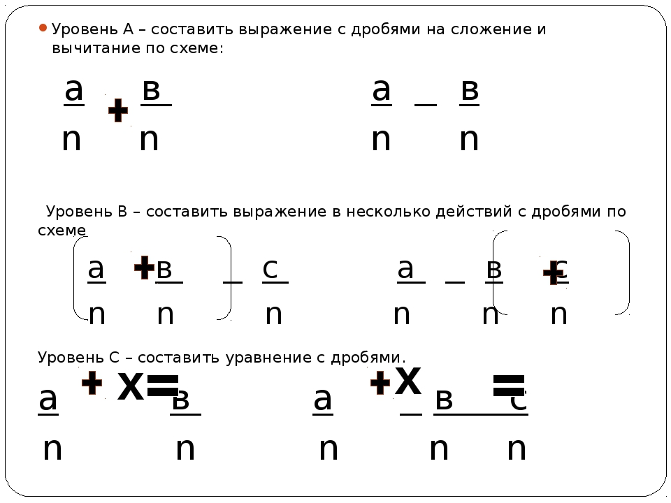 Уровень А – составить выражение с дробями на сложение и вычитание по схеме: а...