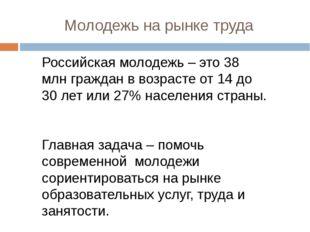 Молодежь на рынке труда Российская молодежь – это 38 млн граждан в возрасте о