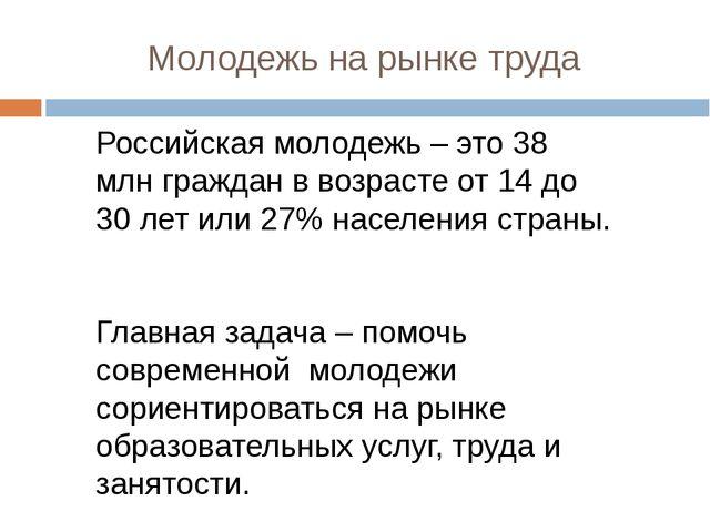 Молодежь на рынке труда Российская молодежь – это 38 млн граждан в возрасте о...
