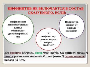 ИНФИНИТИВ НЕ ВКЛЮЧАЕТСЯ В СОСТАВ СКАЗУЕМОГО, ЕСЛИ: Инфинитив и вспомогательны