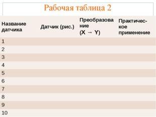 Рабочая таблица 2 Названиедатчика Датчик (рис.) Преобразование (X→Y) Практиче