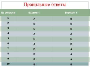 Правильные ответы №вопроса ВариантI ВариантII 1 А В 2 В В 3 Б В 4 А А 5 Б Б 6
