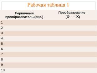 Рабочая таблица 1 Первичный преобразователь (рис.) Преобразование (X'→X) 1 2