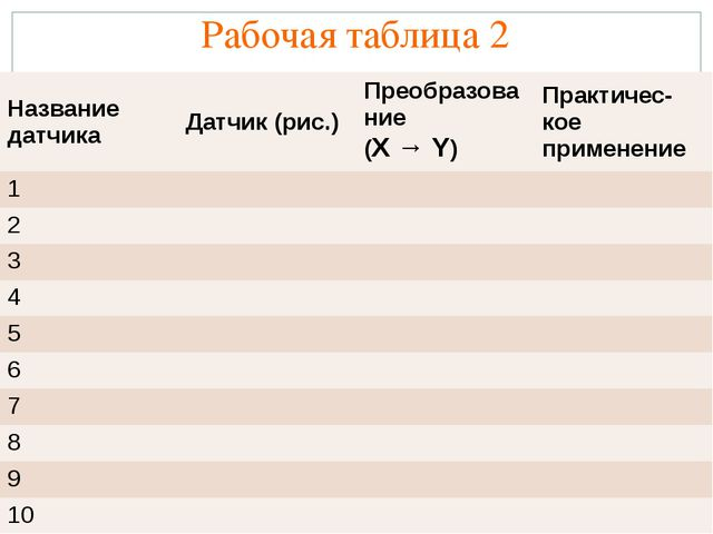 Рабочая таблица 2 Названиедатчика Датчик (рис.) Преобразование (X→Y) Практиче...