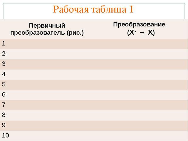 Рабочая таблица 1 Первичный преобразователь (рис.) Преобразование (X'→X) 1 2...