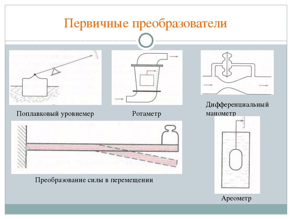 Первичные преобразователи Поплавковый уровнемер Ротаметр Дифференциальный ман...