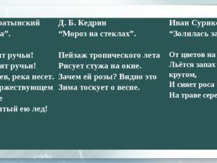 """Е. Баратынский """"Весна"""". Шумят ручьи! Блестят ручьи! Взревев, река несет. На т"""