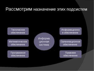 Рассмотрим назначение этих подсистем Информационная система Техническое обесп