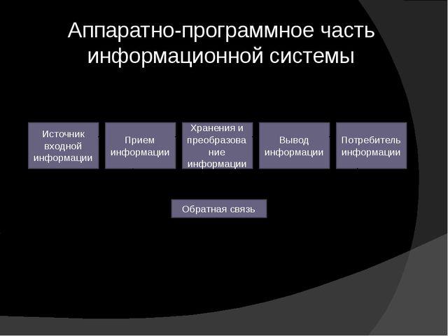 Аппаратно-программное часть информационной системы Источник входной информаци...