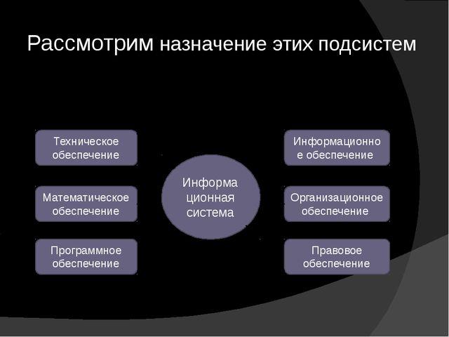 Рассмотрим назначение этих подсистем Информационная система Техническое обесп...