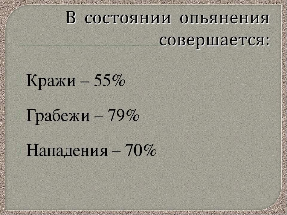 Кражи – 55% Грабежи – 79% Нападения – 70%