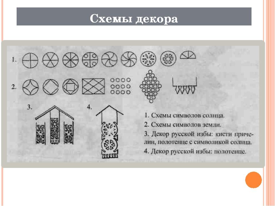 Схемы декора