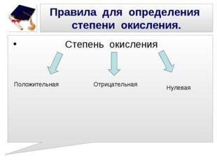 Степень окисления Правила для определения степени окисления. Положительная О