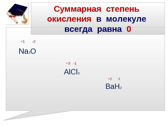 Суммарная степень окисления в молекуле всегда равна 0 +1 -2 Na2O +3 -1 AlCl3...
