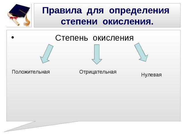 Степень окисления Правила для определения степени окисления. Положительная О...