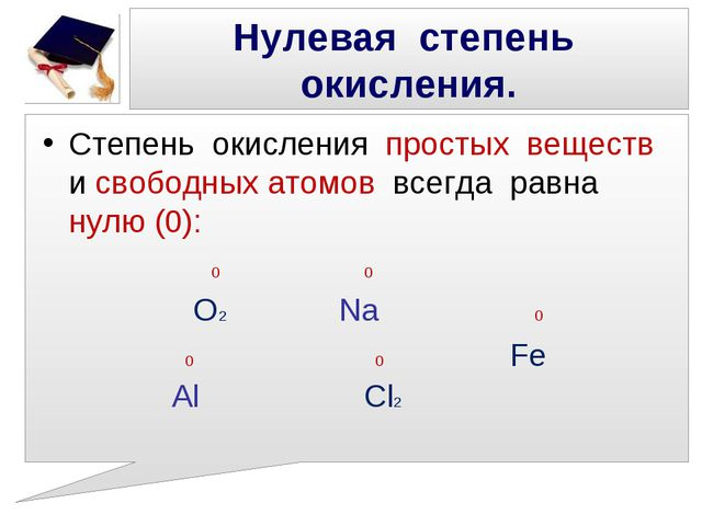 Химия 8 класс тесты: в 2 ч автор: ким е.п издательство: саратов лицей
