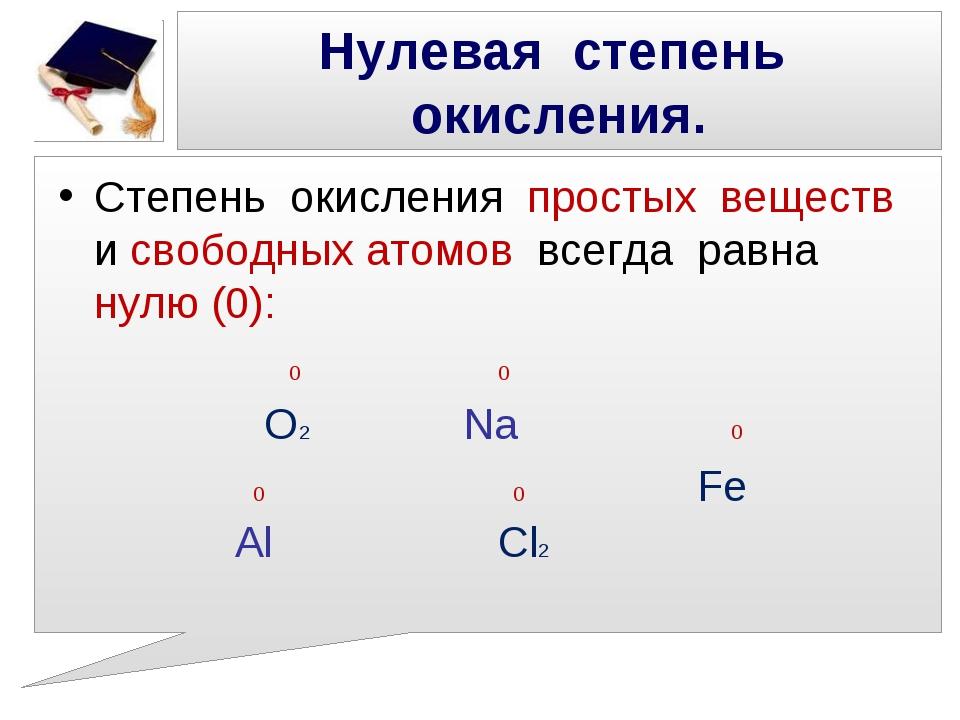 Нулевая степень окисления. Степень окисления простых веществ и свободных атом...