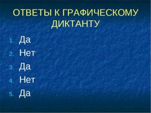 ОТВЕТЫ К ГРАФИЧЕСКОМУ ДИКТАНТУ Да Нет Да Нет Да